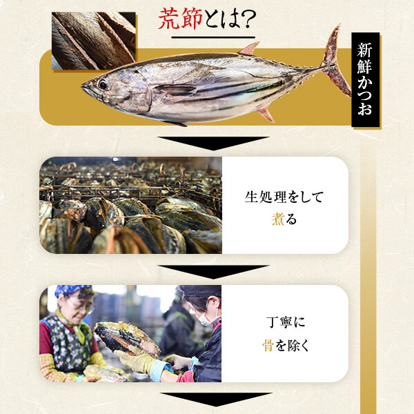 蔵出し 近海一本釣り 本枯花削り 100g × 3袋入り / 鰹節 かつお節   【送料別】
