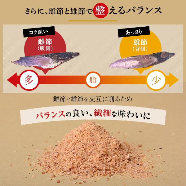 削り粉 450g×10袋セット /鰹節 かつお節 けずり粉 大容量 お得 無添加   【送料別】