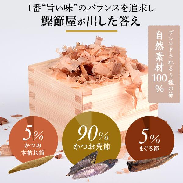 削り粉 450g×20袋セット /鰹節 かつお節 けずり粉 大容量 お得 無添加   【送料別】
