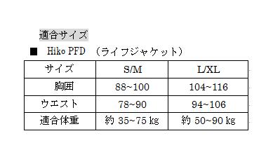 Hiko ガーディアン3D