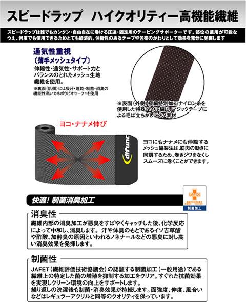 スピードラップ ハードタイプ ひざ・もも兼用(DM商品)