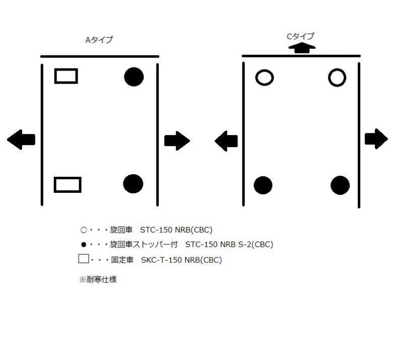 かご車 ラスティパレット RCシリーズ 床板鉄タイプ