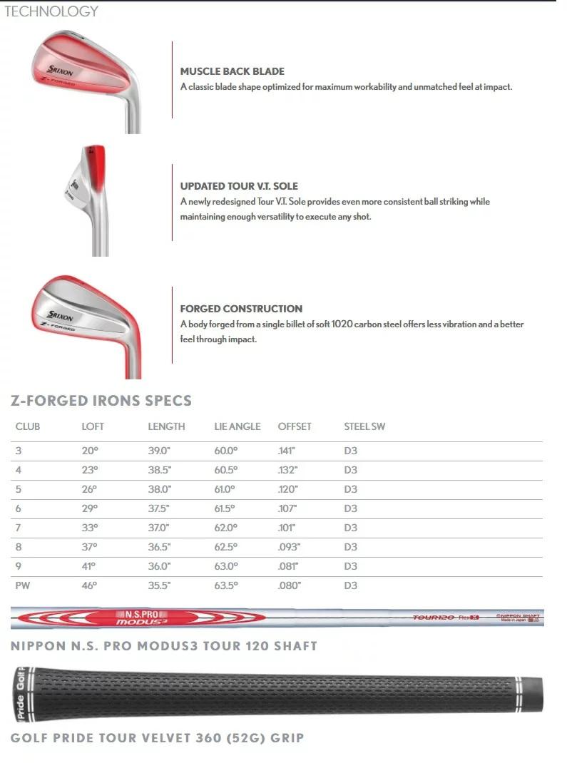 (単品アイアン)Srixon Z Forged Iron スリクソン Z フォージド 単品アイアン 3I,4I,5I メーカーカスタムシャフトモデル