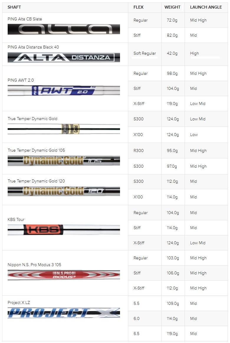 【レフティモデル】Ping G425 Iron ピン G425 アイアン 5-9P (6本セット) メーカーカスタムシャフト