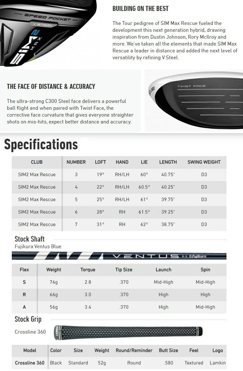TaylorMade SIM2 Max Rescue Hybrid テーラーメイド シム2 マックス レスキュー ハイブリッド メーカーカスタムシャフトモデル