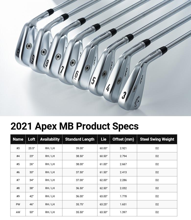 (単品アイアン)Callaway Apex MB Iron キャロウェイ 2021 エイペックス MB 単品アイアン #3,#4,#5,AW メーカーカスタムシャフトモデル