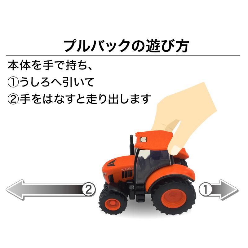 プレミアムプルバックカー(M7)