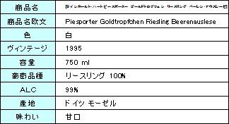 ラインホールト・ハート ピースポーター ゴールドトロプフェン リースリング ベーレン・アウスレーゼ
