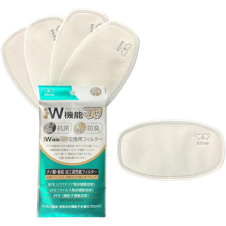 洗えるW機能マスクセット 99%カット 男性用 フィルター 交換式 普通サイズ 布マスク KEIAN 恵安 KNMMASKS