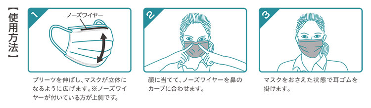 【肌に優しい極柔シルキー素材】 ソフティーナマスク 使い捨て 99%カットフィルター 抗菌 防臭 1箱(30枚入) 国内検査機関認証 普通サイズ 不織布 個別包装 KBCMASKV30