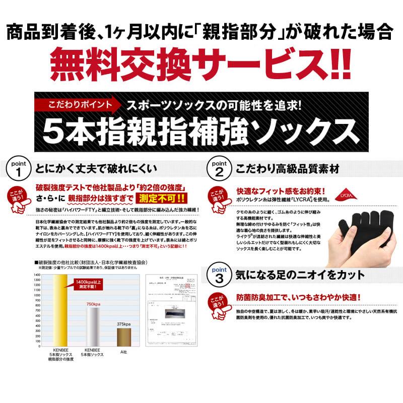 【2足セット 送料無料】親指補強 5本指 スニーカー靴下 メンズ サイズ 22〜29cm カラー3色 / ケンビースポーツ 日本製