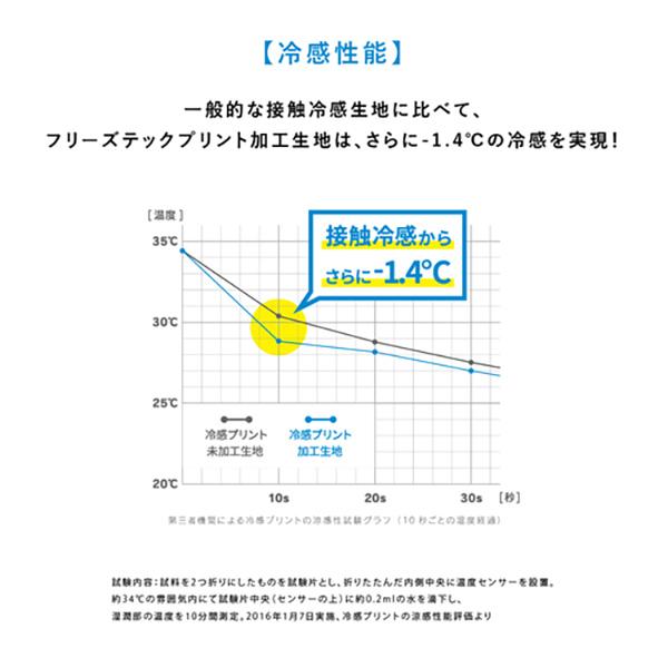 氷撃!驚異の冷却インナーウェア・フリーズテック パフォーマンスラインPRO(インナーパンツ)