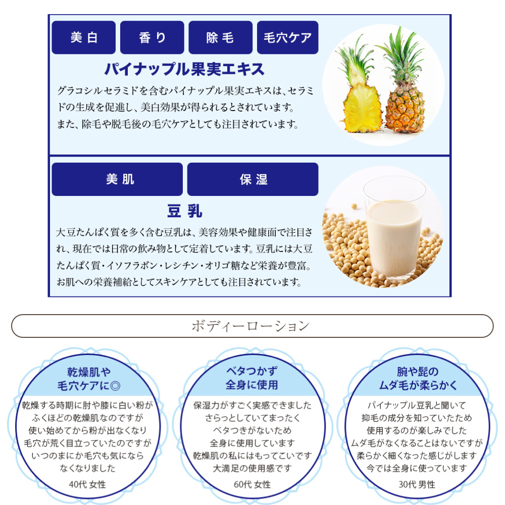 L'aCT-DROPボディローション 豆乳ローション+乳酸菌+パイナップルエキス 200ml ラクトドロップ 化粧水