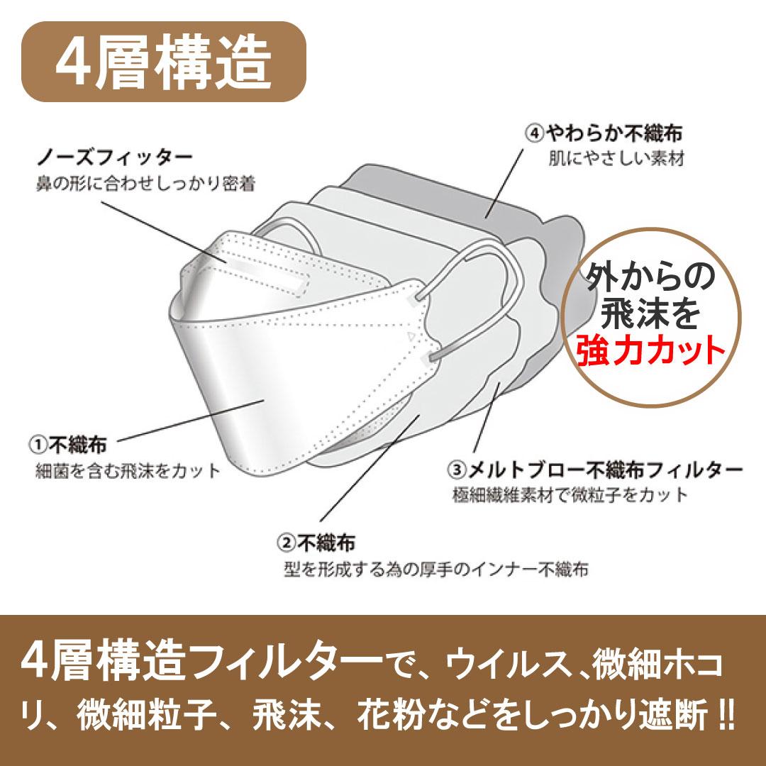 JN95 日本製 使い捨てマスク 30枚入 不織布マスク 個包装 クリスタル 3D立体型