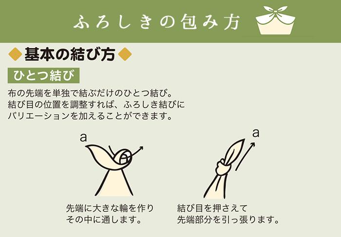 風呂敷 大判 撥水 リフレイン 三巾 110cm 綿 有職 REFRAIN 日本製 >