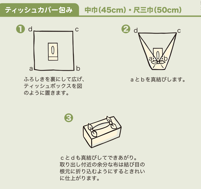中巾 50cm 両面 風呂敷 綿 弁当 bento 20柄 日本製 お弁当 風呂敷>