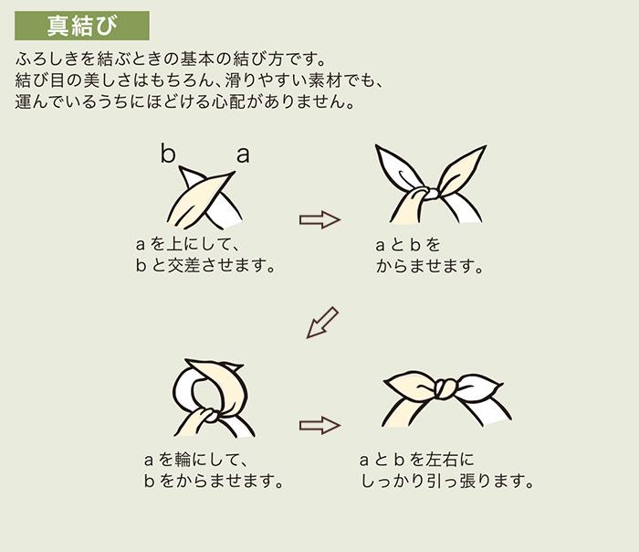 風呂敷 三巾 105cm リバーシブル 有職 京の両面 おもてなし 日本製>