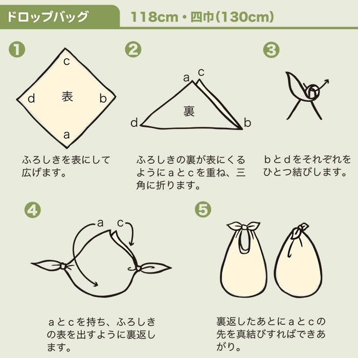 風呂敷 中巾 50cm リバーシブル 有職 京の両面 おもてなし 日本製>