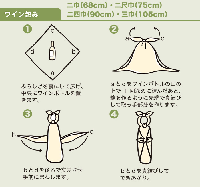 風呂敷 三巾 110cm 抗菌 抗ウイルス イータック クレンゼ 日本製>