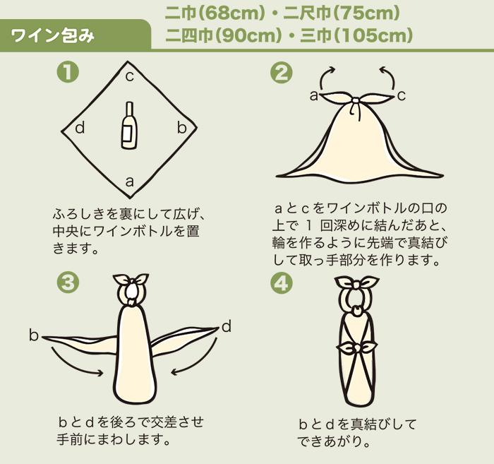 風呂敷 大判 撥水 シビラ 三巾 110cm 綿 有職 Sybilla 20種類 日本製 >