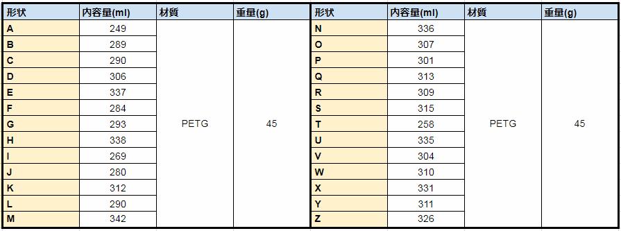 イニシャルハーバリウムボトル A〜Z 【1本・6本・12本(取り寄せ)】