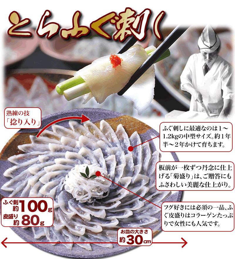 ふぐセット「得々ふぐ刺身鍋セット4-5人前/超冷」【送料無料】