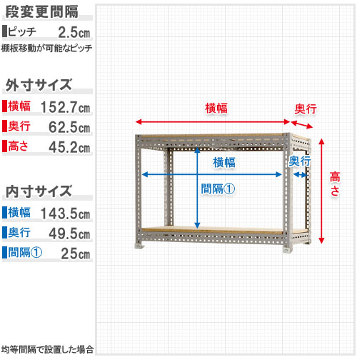 【送料無料】<br>ボード棚 2段<br>幅150×奥行60×高さ45cm<br>【スチールラックのキタジマ】<br>
