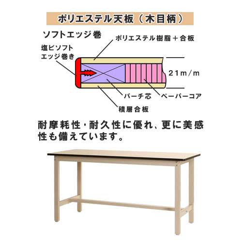 【送料無料】<br>作業台 ポリエステル天板<br>幅180×奥行60×高さ74cm<br>【スチールラックのキタジマ】<br>