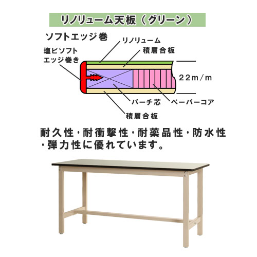 【送料無料】<br>作業台 リノリューム天板<br>幅180×奥行90×高さ74cm<br>【スチールラックのキタジマ】<br>