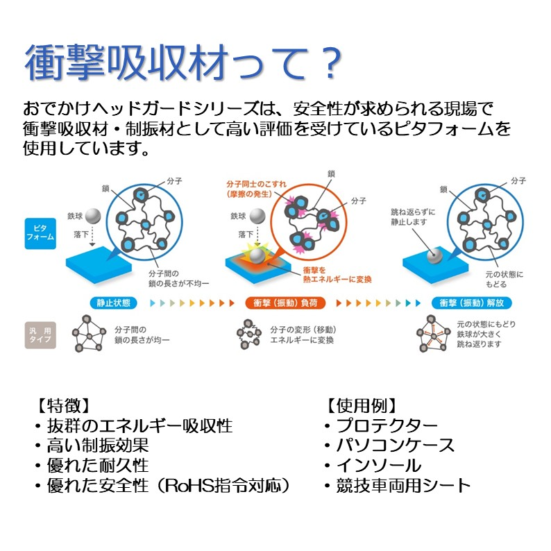 KM-1000G キャスケット【税込】