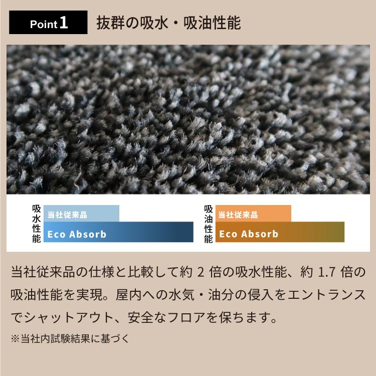 【オーダーマット】エレベーターマット Eco Absorb エコ・アブソーブ