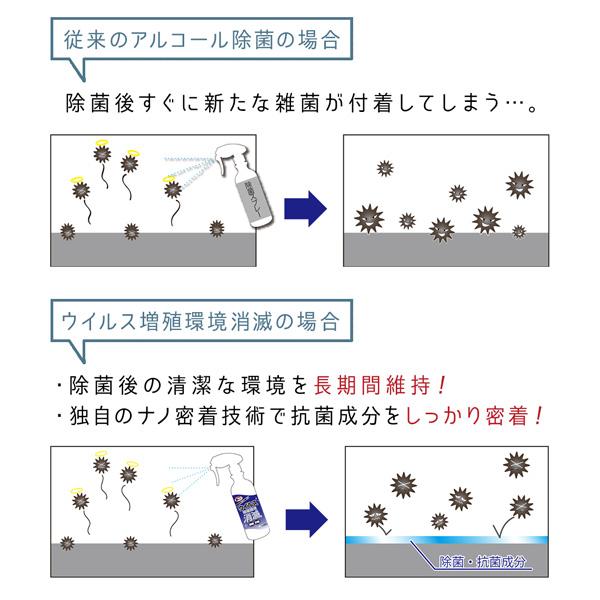 【区分A無料】除菌スプレー ウイルス増殖環境消滅 500ml 24本セット 染めQテクノロジィ