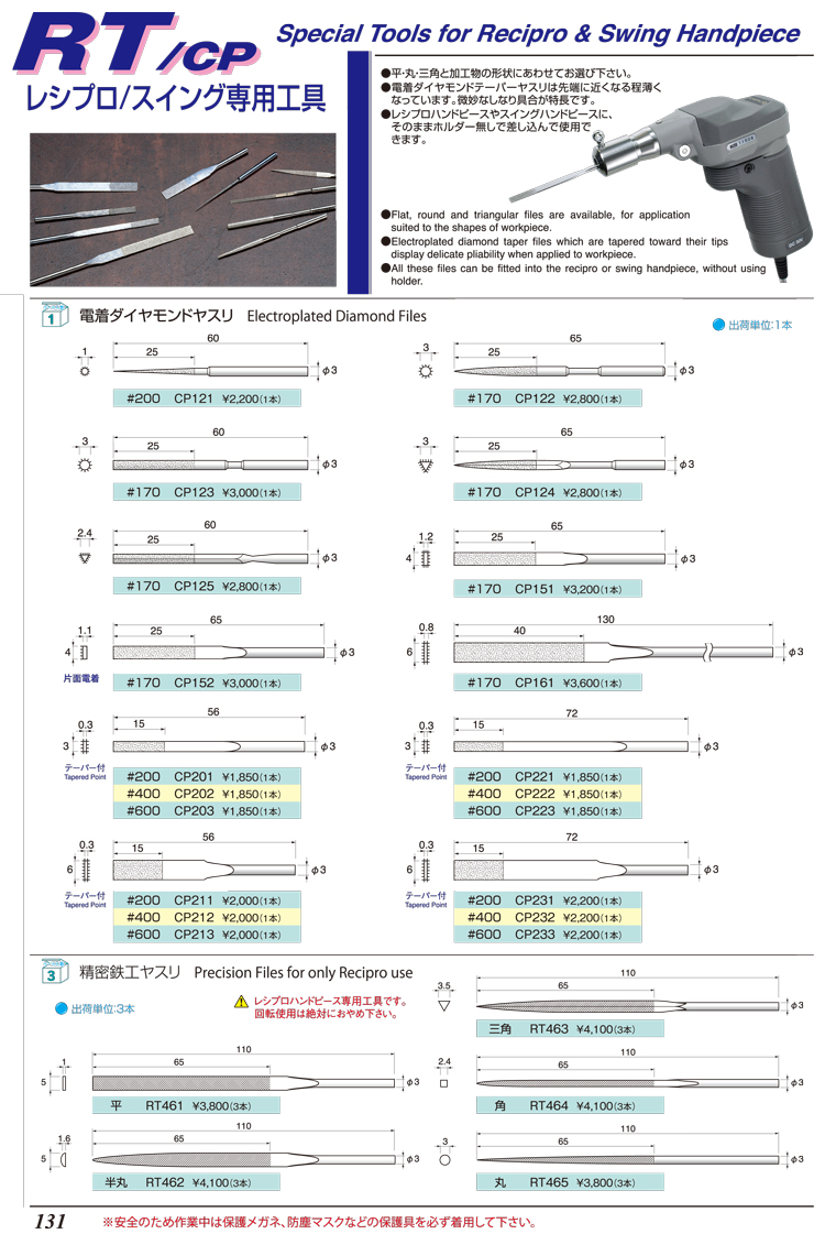 レシプロ・スイング専用工具P131-P132