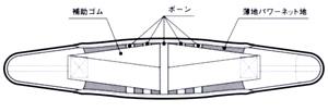 トーヨーセーフティー 1072 腰推ベルト (腰の負担を軽減します) サポーターベルト TOYOSAFETY