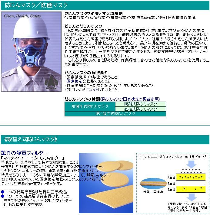 KOKEN 1010A防塵マスク用マイティミクロンフィルター 10枚入 興研