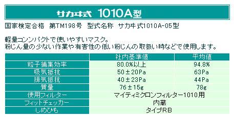 KOKEN 1010A防塵マスク用接顔メリヤス Pタイプ 国産メリヤス 5枚入 興研