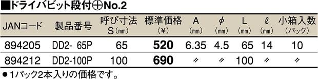 TOP DD2-65P 電動ドリル用ドライバビット (+No.2) 段付 (65mm)マグネット付 2本入
