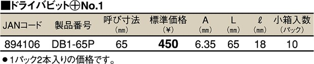TOP DB1-65P 電動ドリル用ドライバビット (+No.1) 65mm マグネット付 2本入