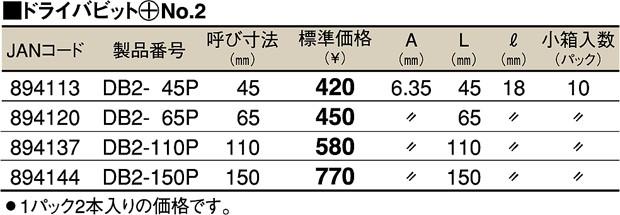 TOP DB2-110P 電動ドリル用ドライバビット (+No.2) 110mm マグネット付 2本入
