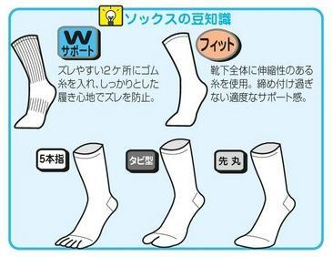 おたふく手袋 S-278 純綿魂5本指カカトなしブラック 綿100% Wサポート付 靴下