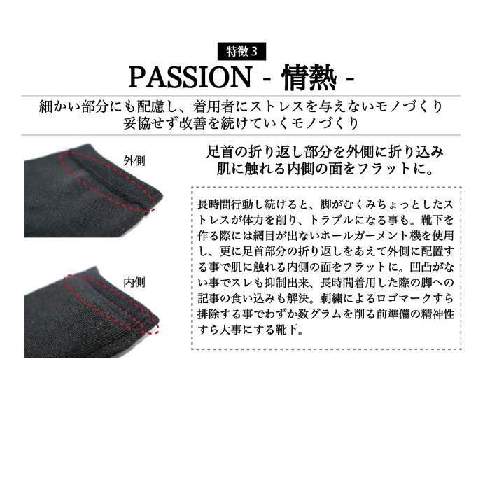 インナーファクト ランニングソックス ノーマル ラウンド型 ショート丈(くるぶし丈)(r-s)