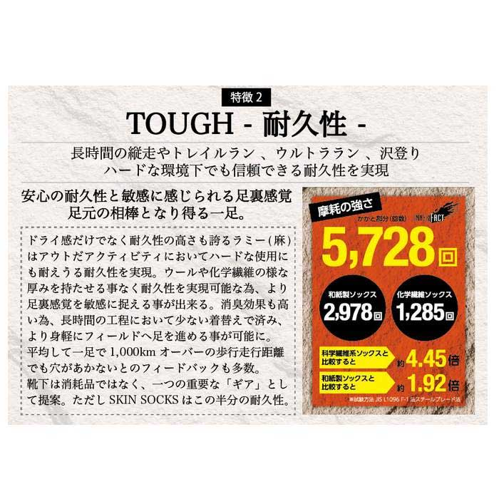 インナーファクト ランニングソックス ノーマル 5本指 ミドル丈(足首丈)(5f-m)