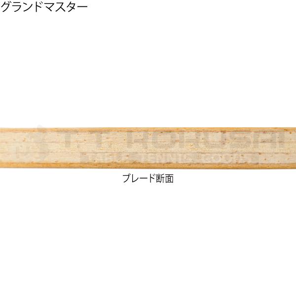 【受注生産】グランドマスター