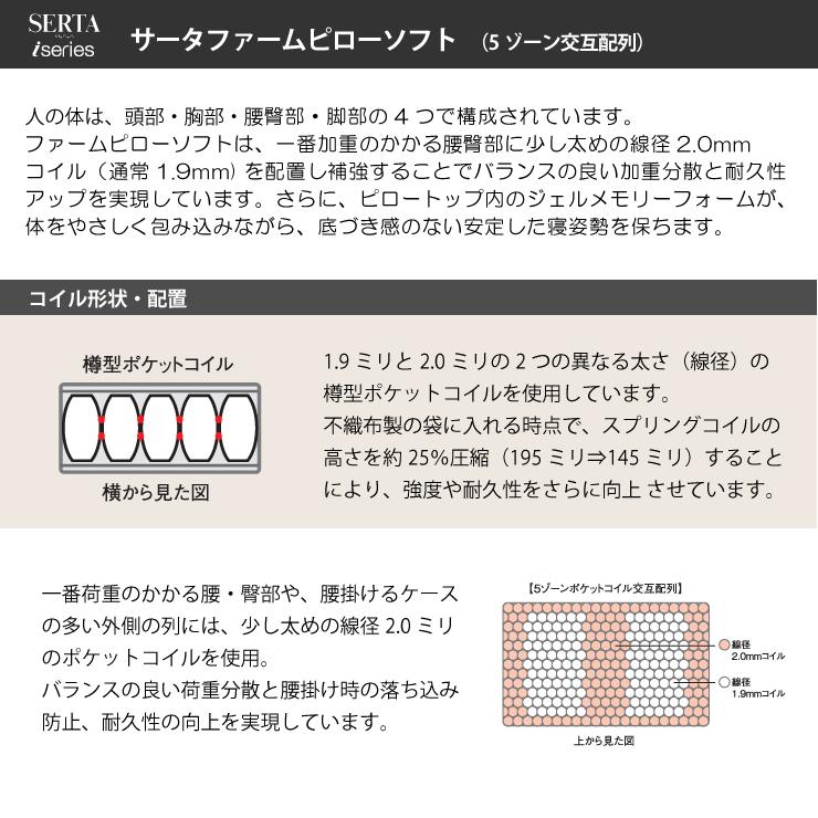 全米No.1ブランドserta サータ ファームピローソフト ポケットコイル・マットレス 1トップ