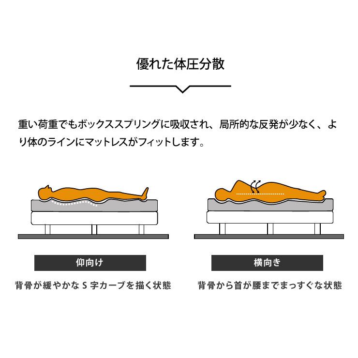 【送料無料】正規販売店 Flat30 TWIN Collection2019-2020 [最新モデル] シモンズ ベッド  ツインコレクション フラット30 ダブルクッション 【代引不可】