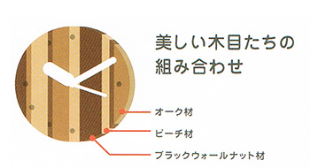 PLAM ウォールクロック 風 ウォルナット 小さな無垢の木 幸せインテリア HIDAKAGU