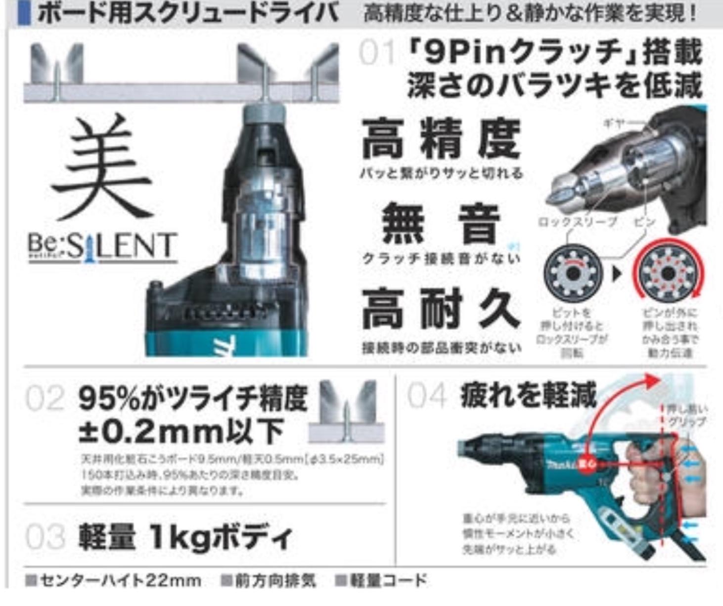 マキタ ボード用 スクリュードライバー FS4100シリーズ