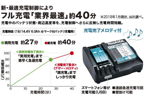 マキタ インパクトドライバー TD161DRGXシリーズ 14.4V/6.0Ah