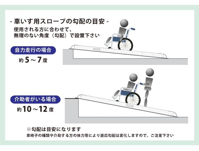 車椅子用スロープ1825mm アルミスロープ ハンディスロープ 四つ折りタイプ 段差解消 アルミブリッジ 介護用品 (ゴムマット プレゼント) KIKAIYA