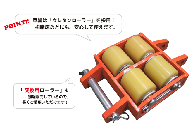 マシンローラー 重量物移動ローラー 2トン スピードローラー 重量物運搬 6ヶ月保証 KIKAIYA